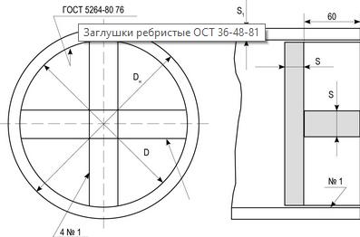 Заглушки ребристые ОСТ 36-48-81