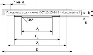 Плоские крышки люков ОСТ 26-2008-83 исп 3