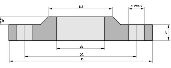 плоские фланцы ГОСТ 12820-80