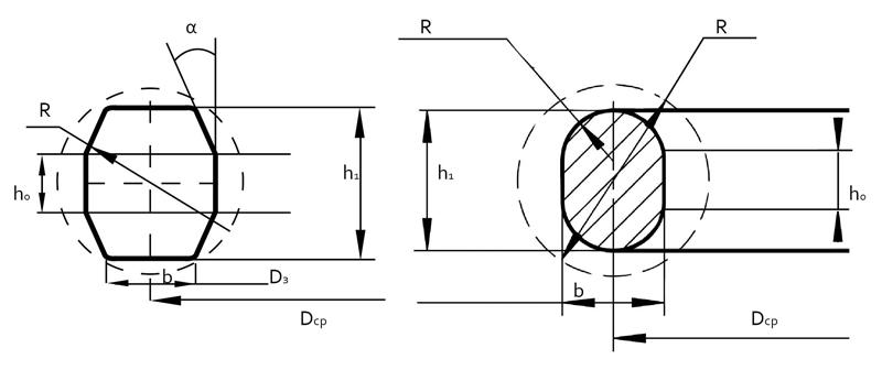 прокладка восьмиугольного сечения ГОСТ
