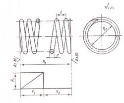 Пружины подвески ОСТ 108.764.01-80