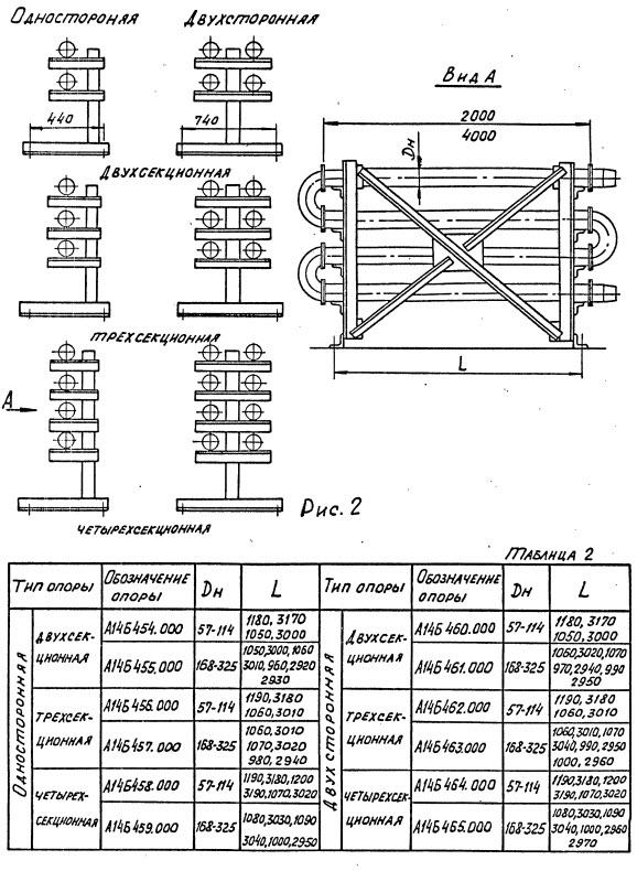 секционные водонагреватели 3.903-13